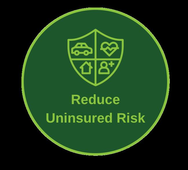 Reduce Uninsured Risk